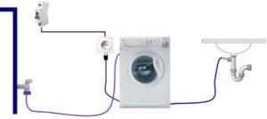 Установка стиральных машин в Тамбове
